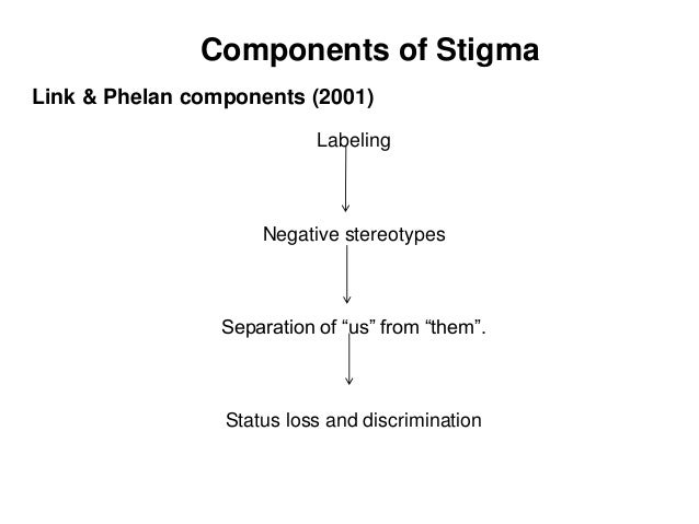 Revisiting Erving Goffman's Stigma: Notes on the Management of Spoiled Identity by Cristina Perez