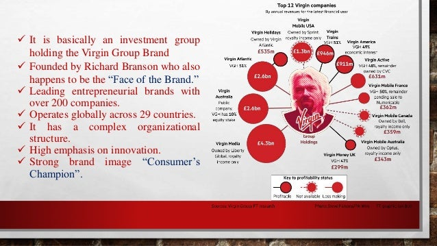 virgin group resources and capabilities