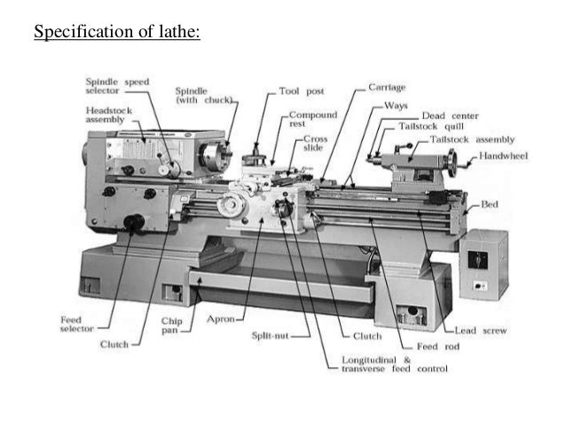 Blank Diagram Of Lathe Machine With Labels Auto Electrical Wiring