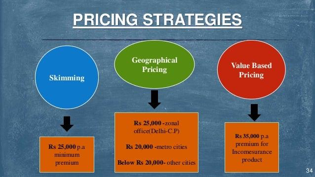 Idbi federal life insurance market plan