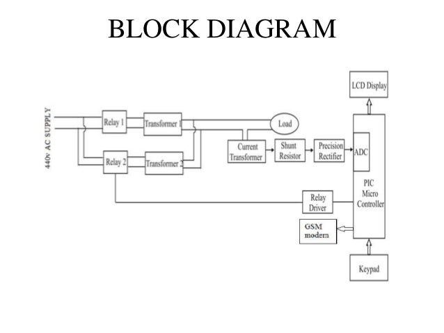 Transformer block diagram ireleast readingrat my project automatic load sharing of transformer by using gsm tecniqu block diagram ccuart Images