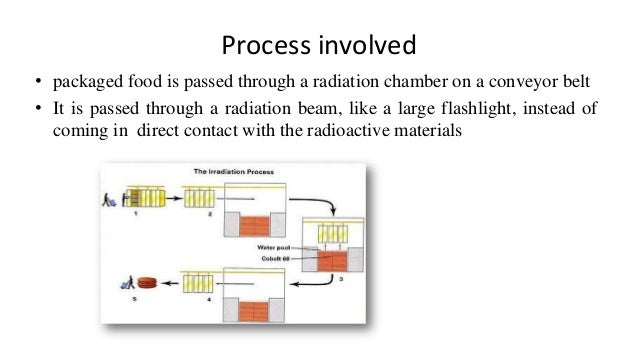 what is food irradiation pros and cons