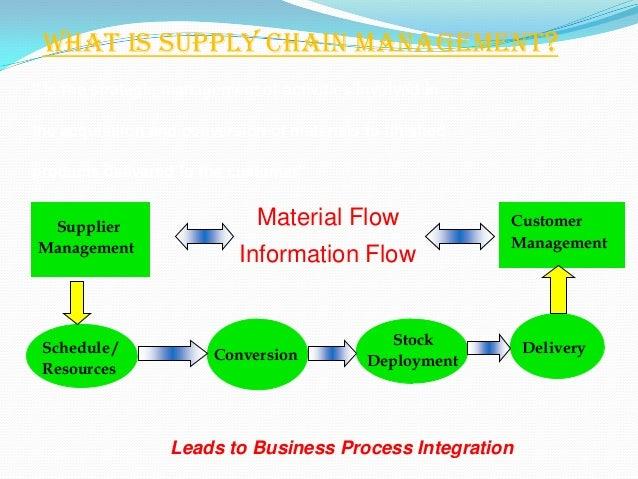 chain of information Information chain management (icm) ist eine methodologie zur systematischen einführung eines strategischen informations-und wissensmanagements in der.