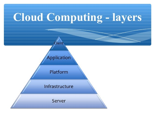 cloud computing and storage
