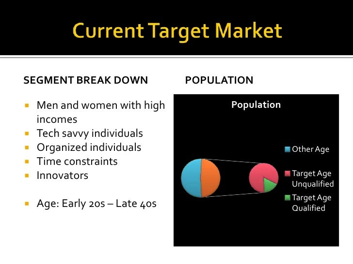 apple market segmentation