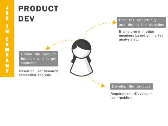 Jobs  Provides technical direction for the development, design, and systems integration.  Applies significant knowledge ...