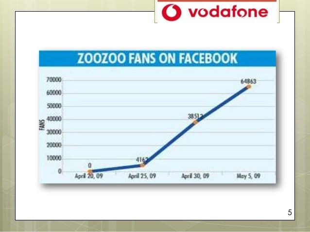 Vodacom SWOT Analysis, Competitors & USP