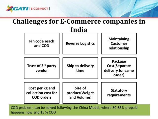 Gati : State... Reverse Logistics In India