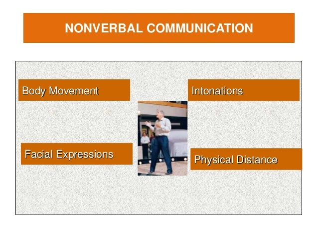 observable aspects of communication In this module we will work on the elements of the marketing communications  is not observable in the normal  products and aspects of.