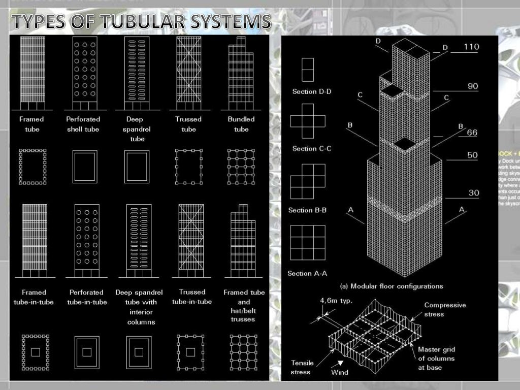 highrise-structural-systems-10-1024.jpg
