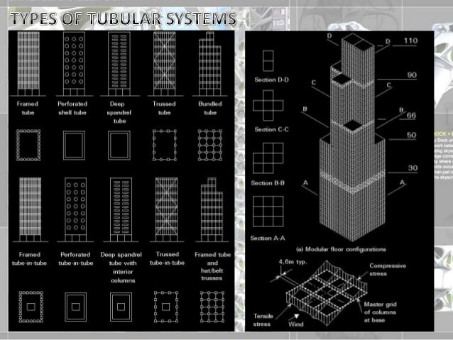 structural systems for tall buildings pdf