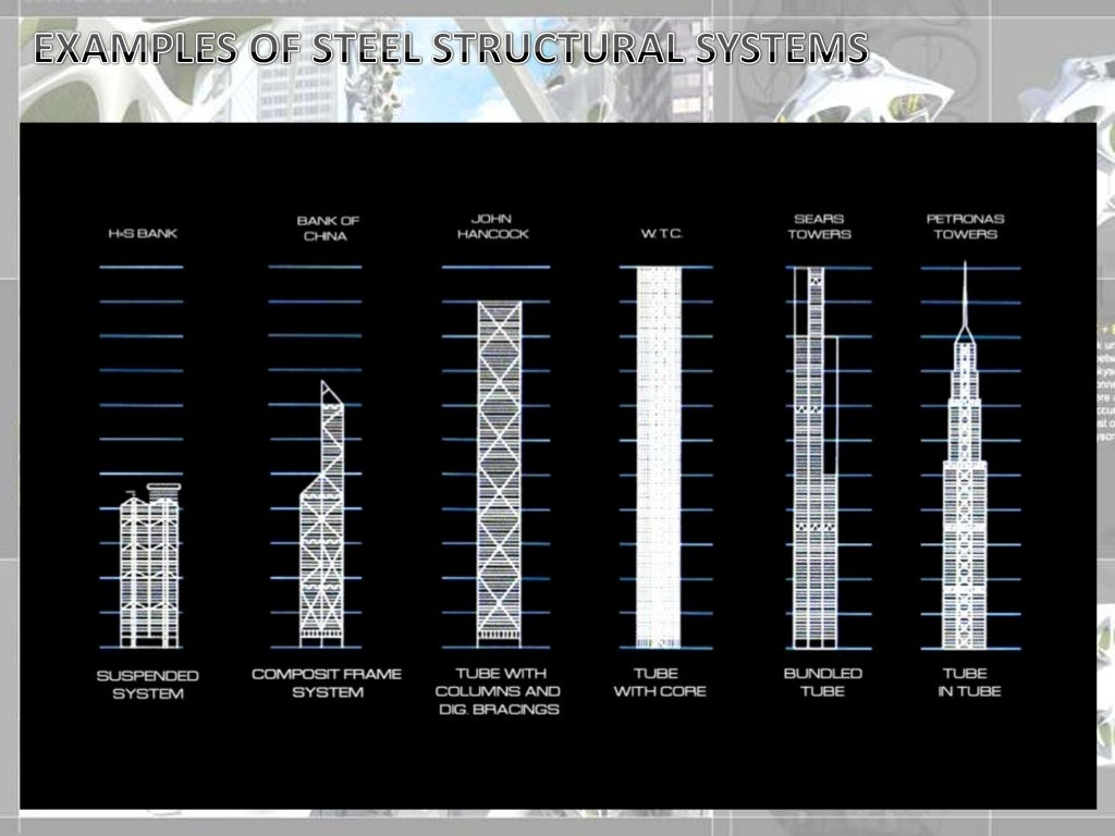 highrise-structural-systems-11-1024.jpg