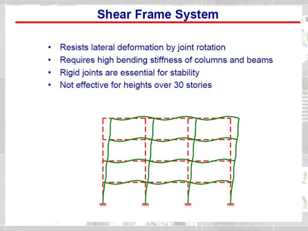 highrise-structural-systems-12-1024.jpg