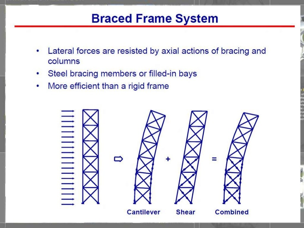 highrise-structural-systems-13-1024.jpg