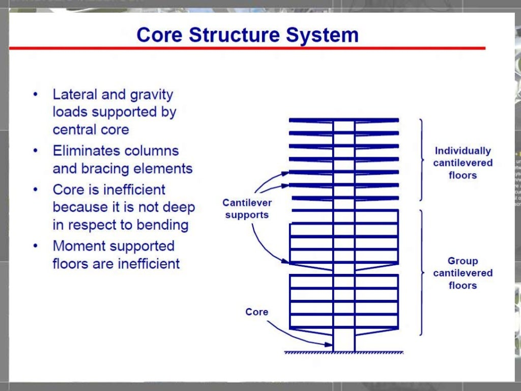 highrise-structural-systems-15-1024.jpg