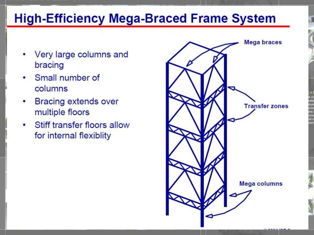 highrise-structural-systems-16-1024.jpg