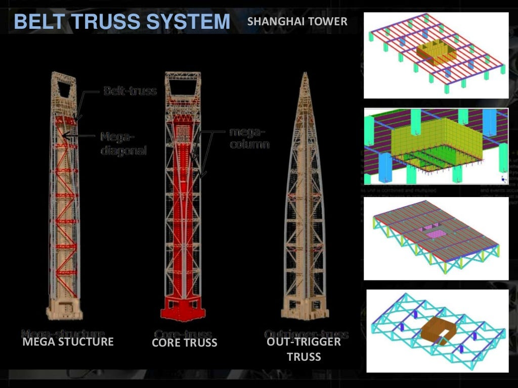 highrise-structural-systems-17-1024.jpg