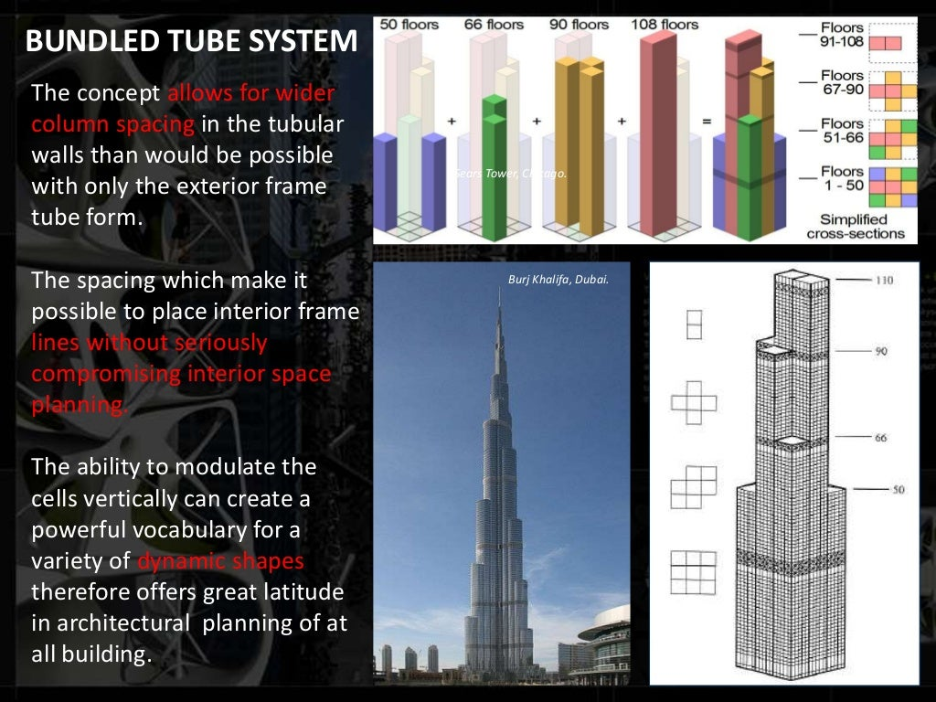 highrise-structural-systems-22-1024.jpg
