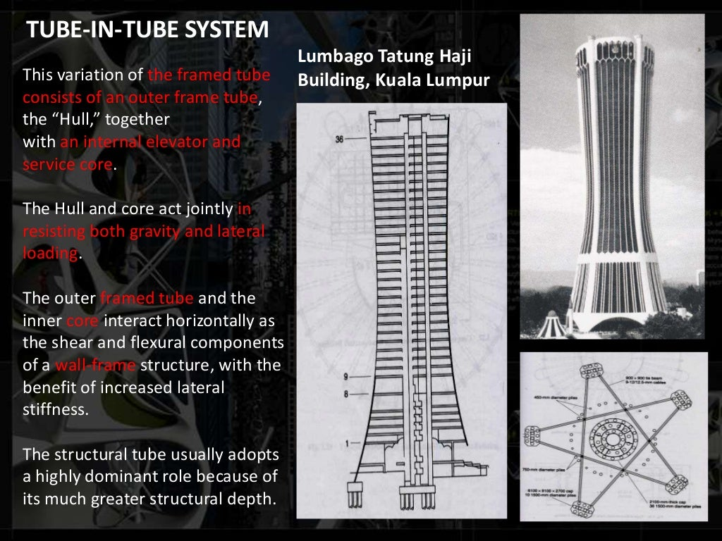 highrise-structural-systems-23-1024.jpg