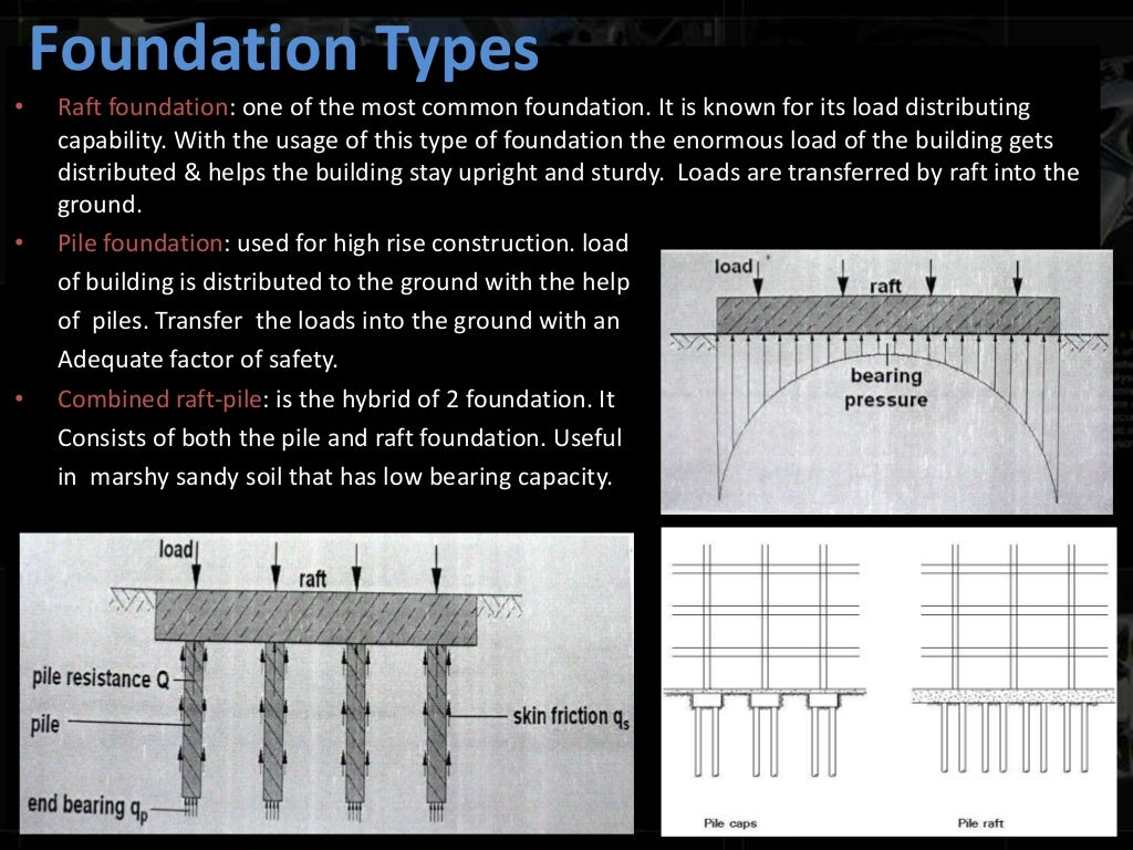 highrise-structural-systems-25-1024.jpg