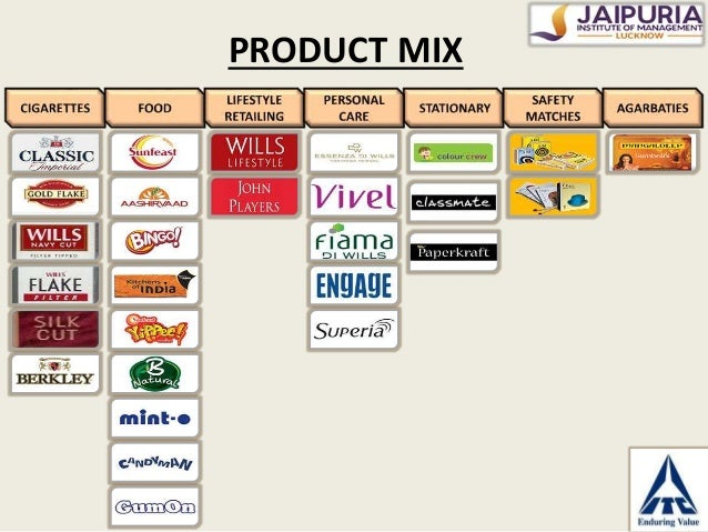 product mix of fmcg industory Fmcg industry in india the indian fmcg sector is the fourth largest in the economy and has a products sold by fmcg manufacturers can't be ignored even in times of.