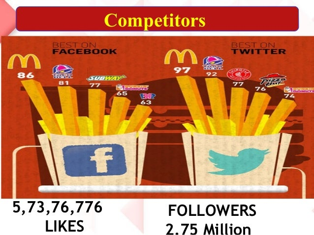 mcdonalds marketing mix In today's quickly shifting business climate, it is more important than ever to create the right mix of product, price, promotion, and place when marketing a business.