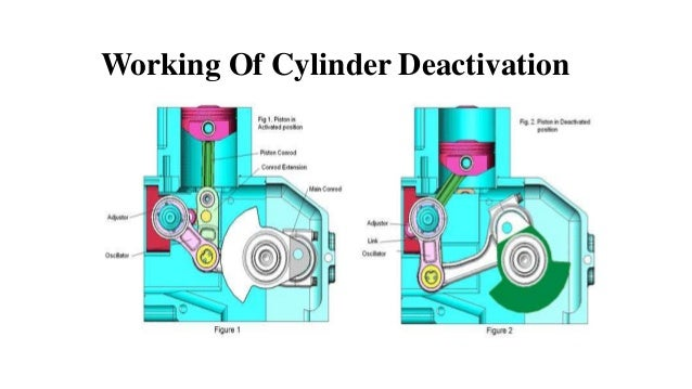 cylinder deactivation system ppt