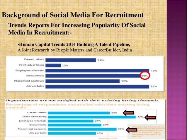 How Recruiters Use Social Networks to Make Hiring Decisions Now
