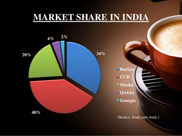 Coffee Retail Outlets: A Brewing Business in India