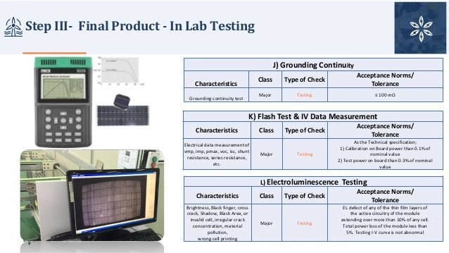 Quality Inspection for Solar Modules - Raw Material, Manufacturing & …