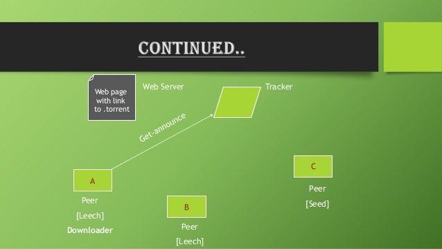 pe design next torrent