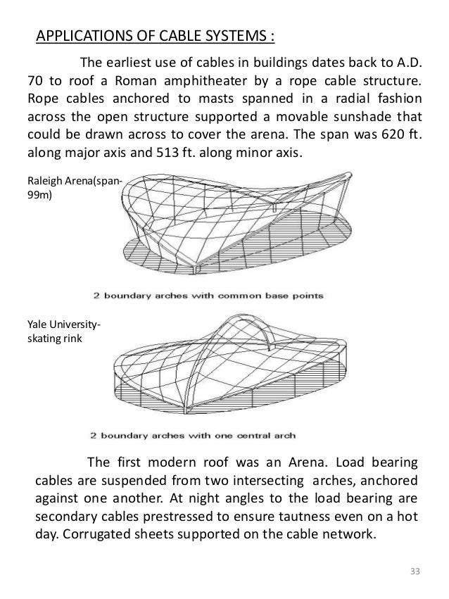 Form active structure system (1)