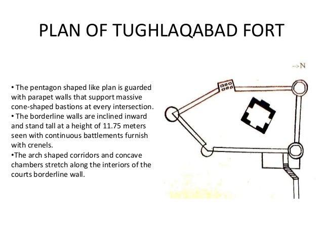tughlaq summary in english
