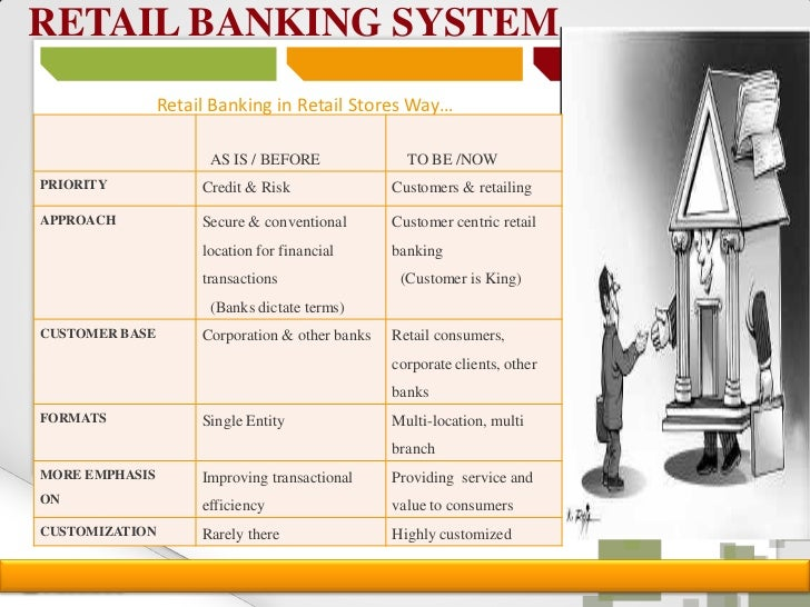 retail banking Retail banking, also known as consumer banking, is the typical mass-market banking in which individual customers use local branches of larger commercial banks services offered include savings and .