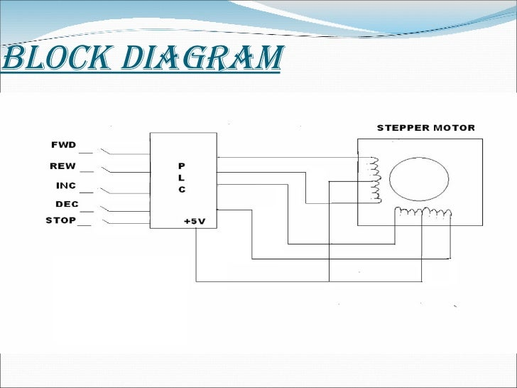 block diagram of stepper motor  zen diagram, block diagram