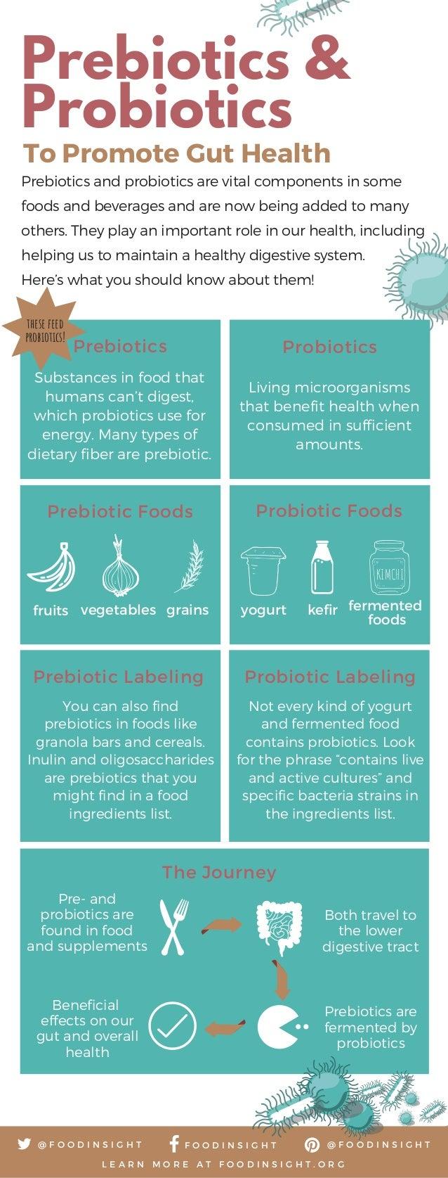 Prebiotics & Probiotics P A R K S & W I L D L I F E A D M I N I S T R A T I O N To Promote Gut Health Prebiotics and probi...