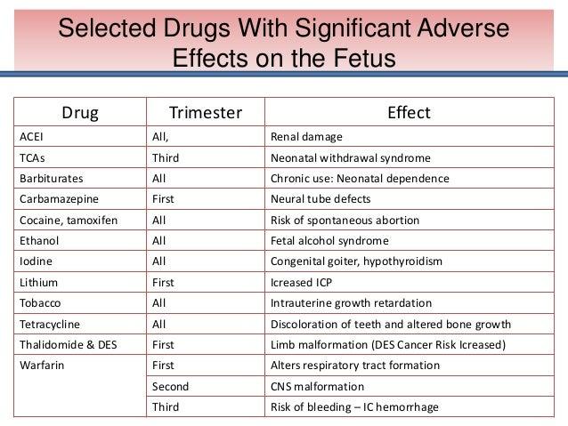 Antibiotics During Pregnancy