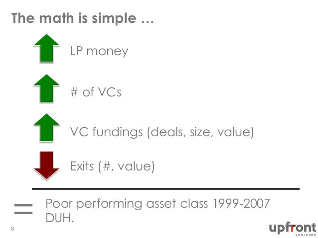 The math is simple … 8 LP money # of VCs Exits (#, value) VC fundings (deals, size, value) Poor performing asset class 199...