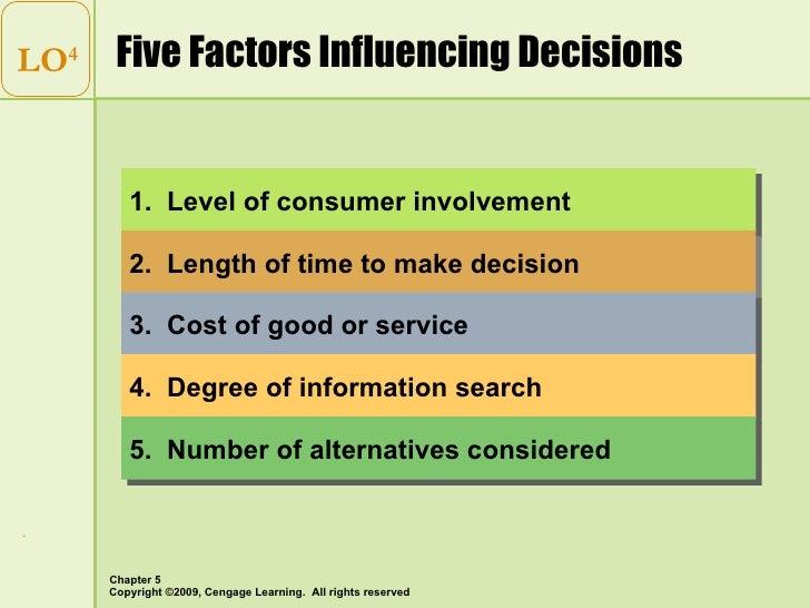 factors influencing the consumer decision making process There are three important factors affecting consumer decision making process  they are involvement, differentiation and time pressure.