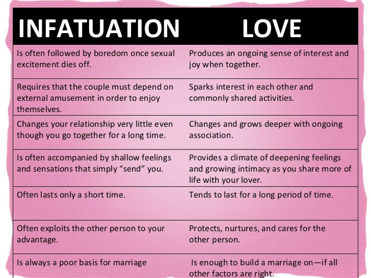 The meaning of infatuated
