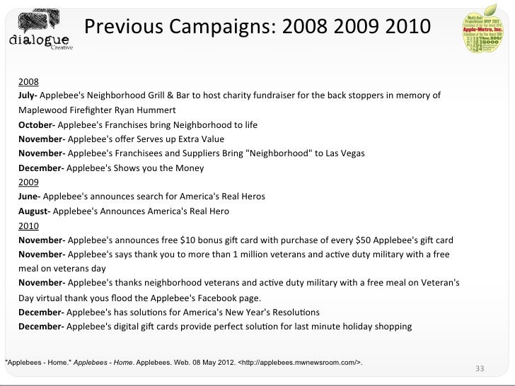 imc apple Apple footer this site contains user submitted content, comments and opinions and is for informational purposes only apple may provide or recommend responses as a.
