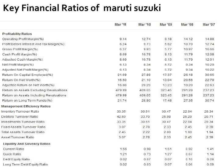 Suzuki Dealership Ak