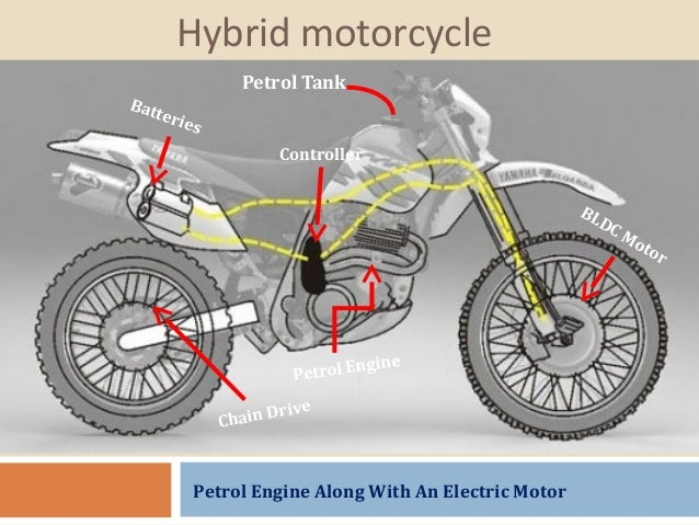 Hybrid Motorcycle 15531573 on solar cars