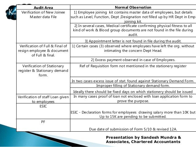 internal audit of cable operators