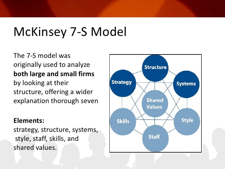mckinsey 7 s model for british airways Models of organizational change and transformation: mckinsey 7s model analyze the medicaid case study using the mckinsey 7s model quality british essay writers.
