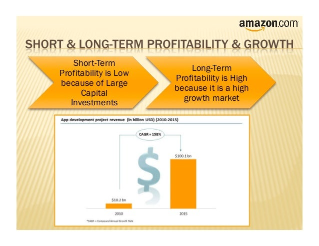Analysis of Amazon's Corporate Strategy