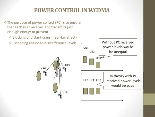 Wcdma Basics Pdf
