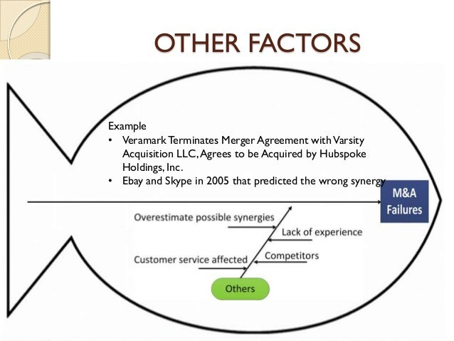 Mergers and Acquisitions: A Complete Guide