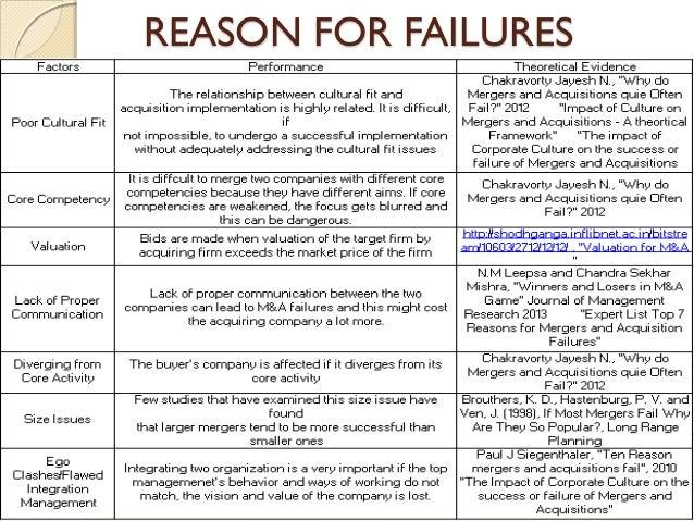 hp and compaq merger failure reasons