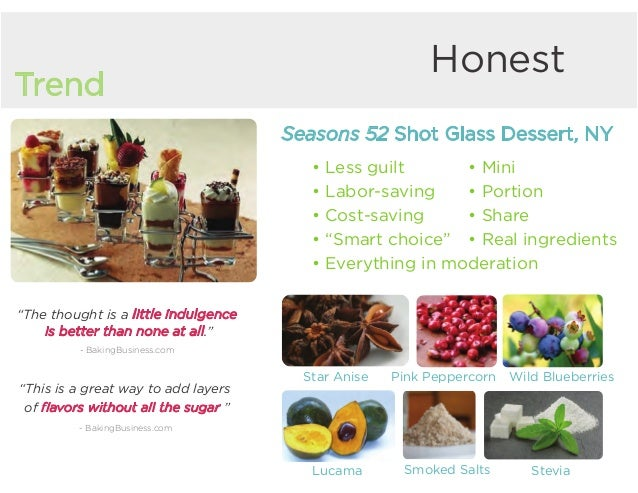 """Honest Trend """"The thought is a little indulgence is better than none at all."""" - BakingBusiness.com """"This is a great way to..."""
